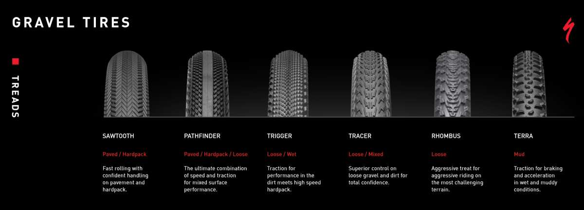 Specialized Rhombus Pro Tire Review