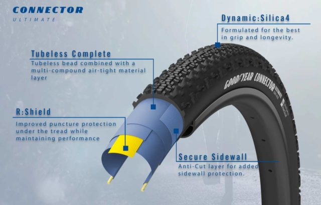 goodyear bicycle tires wingfoot alliance 2020