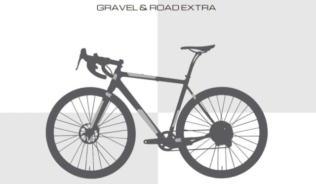 all mountain style gravel bike frame protection