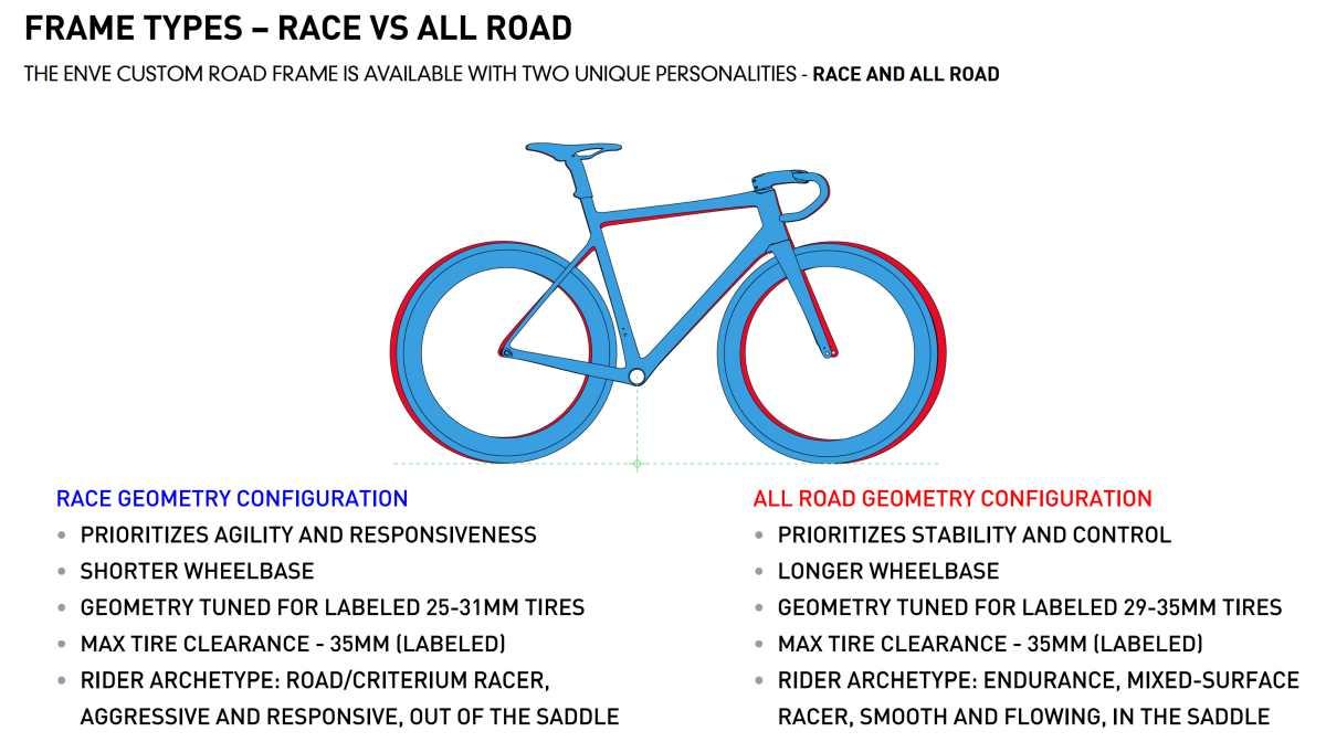 enve custom road bike review