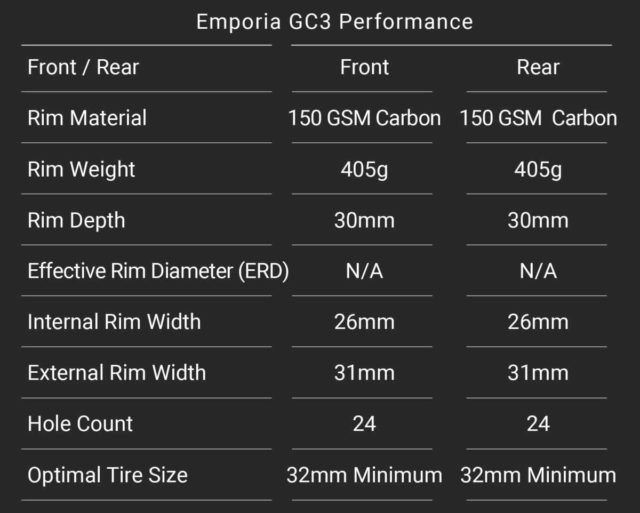 hed emporia gc3 performance wheel review